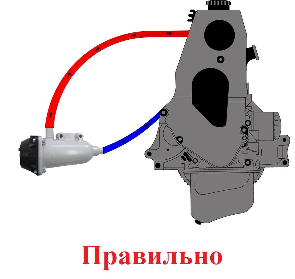 prav 1 - Установка подогрева двигателя на маз