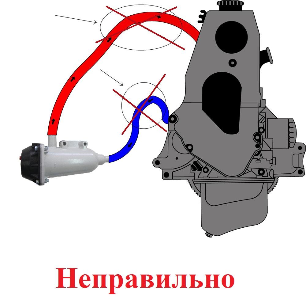 prav 2 - Установка подогрева двигателя на маз